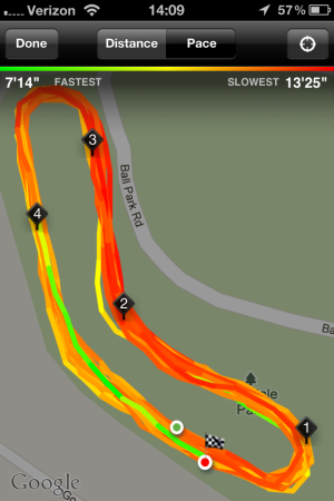 GPS calculated pace